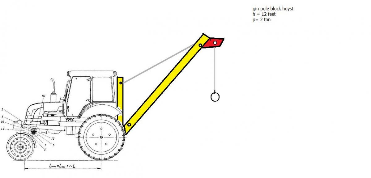 Tractor Boom Pole Design : Lifting frame gin pole block for tractor design and