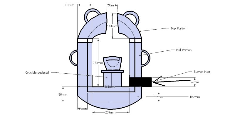 how to build a crucible furnace
