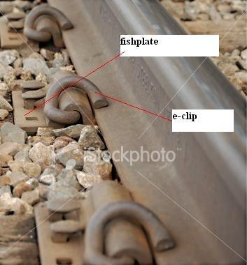 ist2_3035377_railroad_ties.jpg