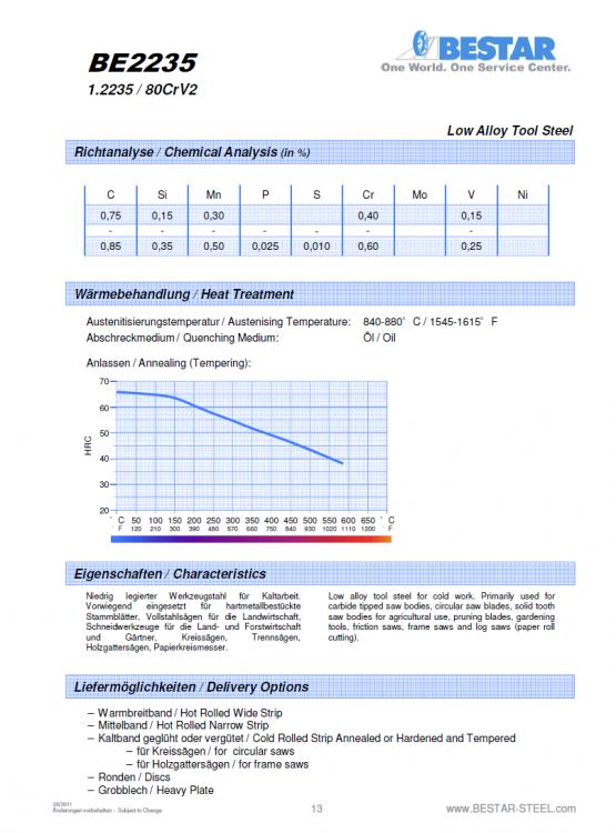 80Crv2 spec sheet.png
