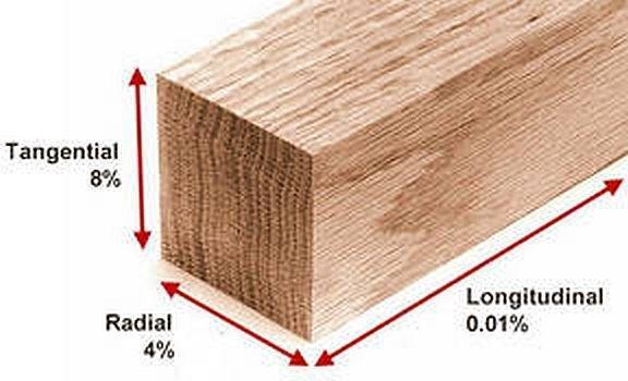 wood_movement_01.jpg