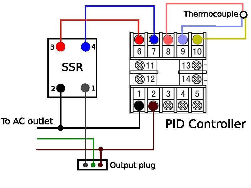 25  Rex-c100 Electronic Temperature Controller - Beginners Place