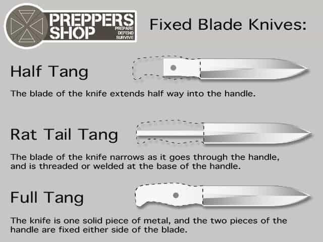 knife-tang-diagram.jpg