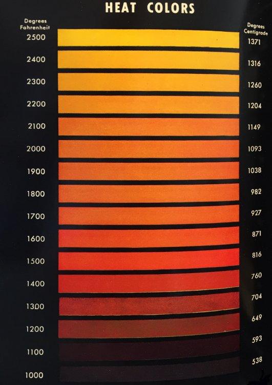 heat-treat-colors-copy.jpg