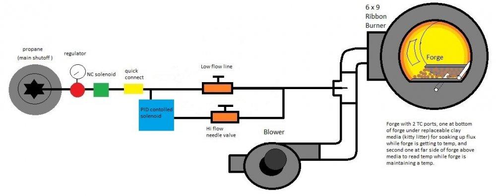 Basic schematic2.jpg