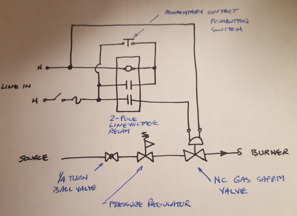 Manual restart gas valve.jpg